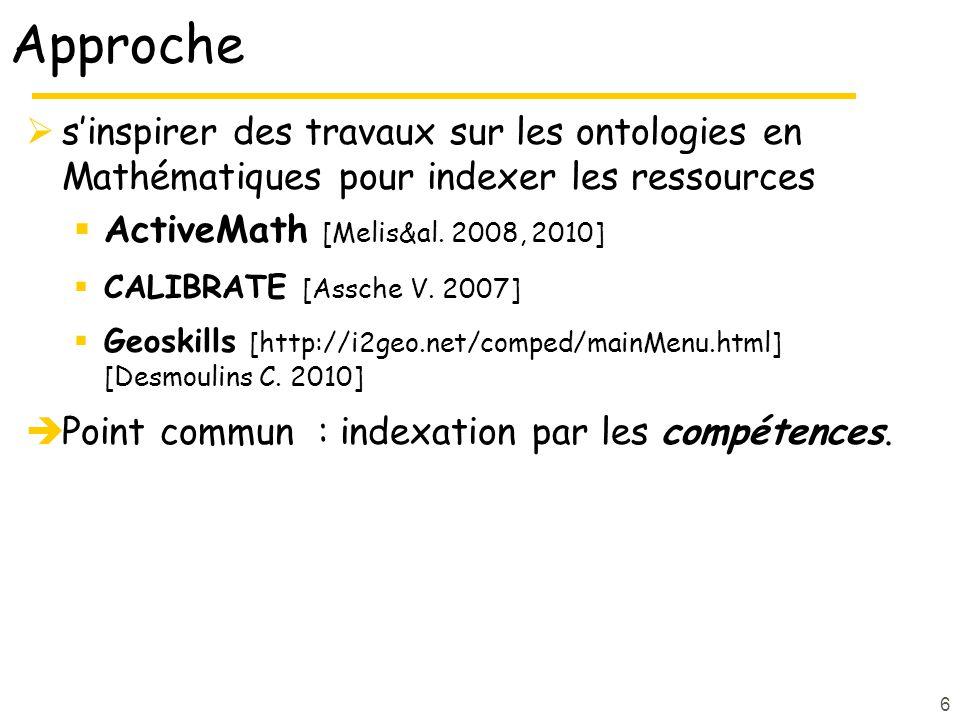 Approche s'inspirer des travaux sur les ontologies en Mathématiques pour indexer les ressources. ActiveMath [Melis&al. 2008, 2010]
